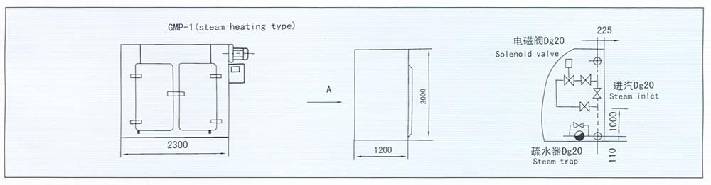 涂布烘箱加热电路图